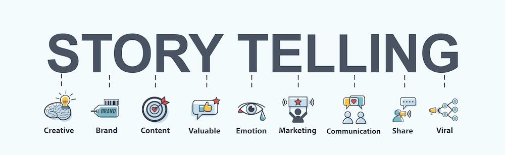 storytelling darstellung